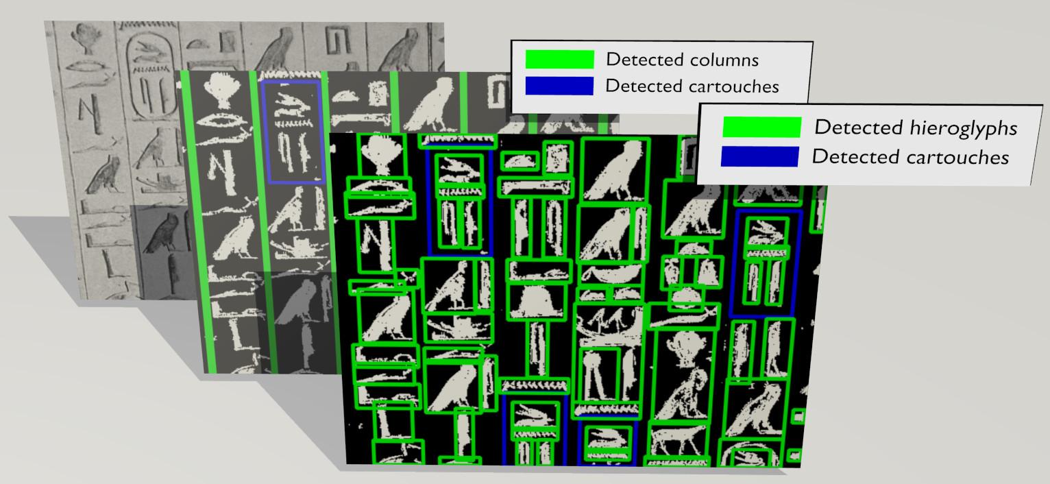 DetectionCascade